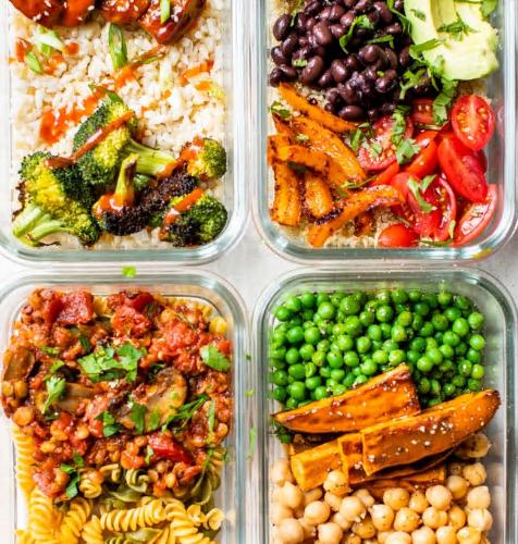 Title – School Meal Update